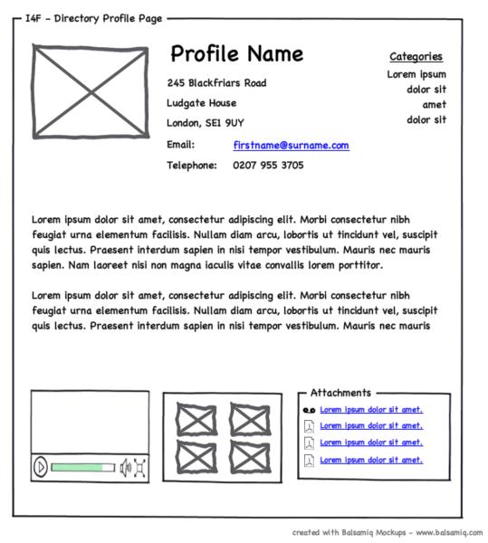 wireframe creado con la aplicación Balsamiq Mockups