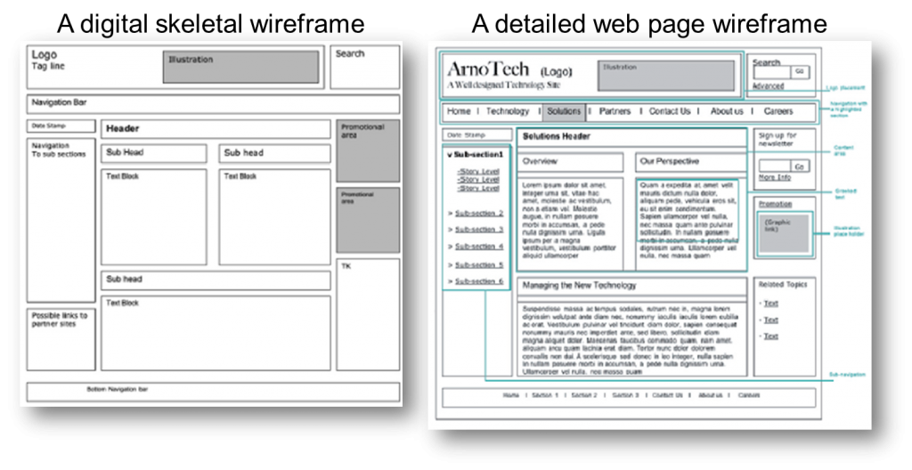 A digital skeletal wireframe versus a detailed web page wireframe