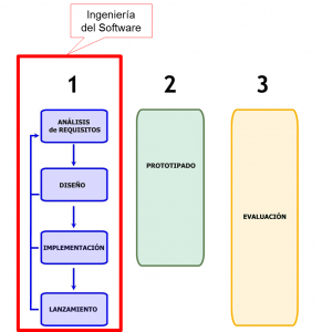 MPIua - pilares
