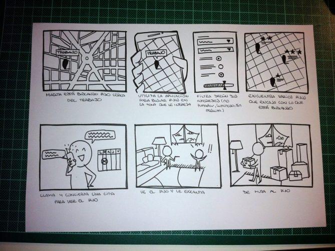 Ejemplo storyboard - caso 2